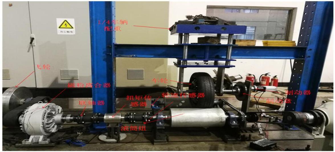 车辆制动模拟与性能实验测试系统与方法