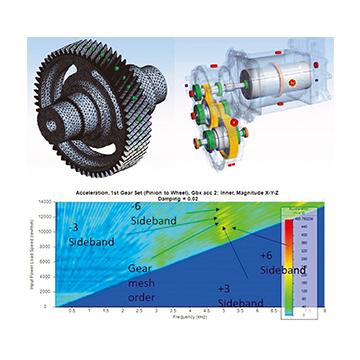 一种新的针对随时间变化的刚度或传递路径的快速解决边频NVH问题的分析方法