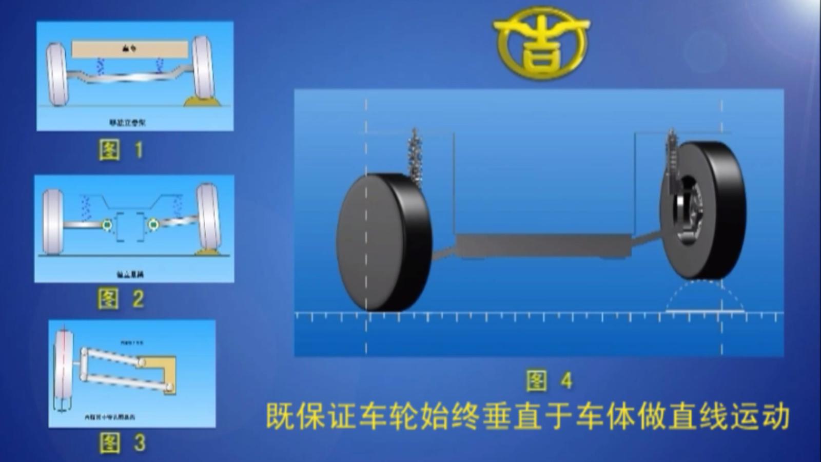 侯氏线性悬挂系统