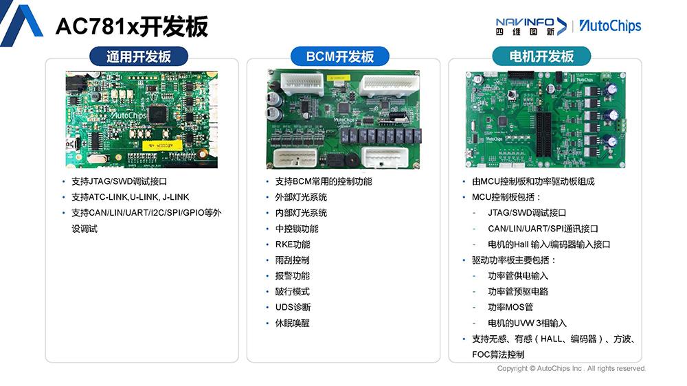 合肥杰发科技有限公司AC781x产品特性